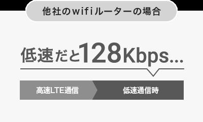 海外利用時のwifi速度