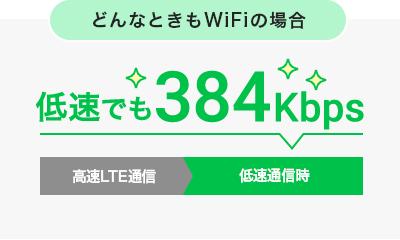 どんなときもwifi海外利用時のwifi速度