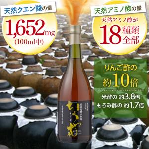 ちゅら花の口コミや効果はこちら!最安値初回980円特典付きはココ!
