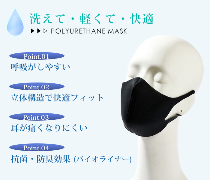 バイオライナーマスク